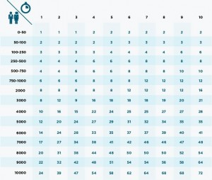 number-list